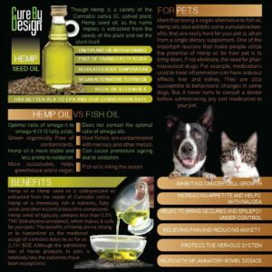 The Benefits of Using Hemp Seed Oil for Your Pets