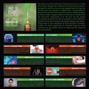 10 benefits of using hemp oil