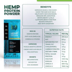 Sampler Combo (Hemp Hearts, Seeds, & Protein Powder)