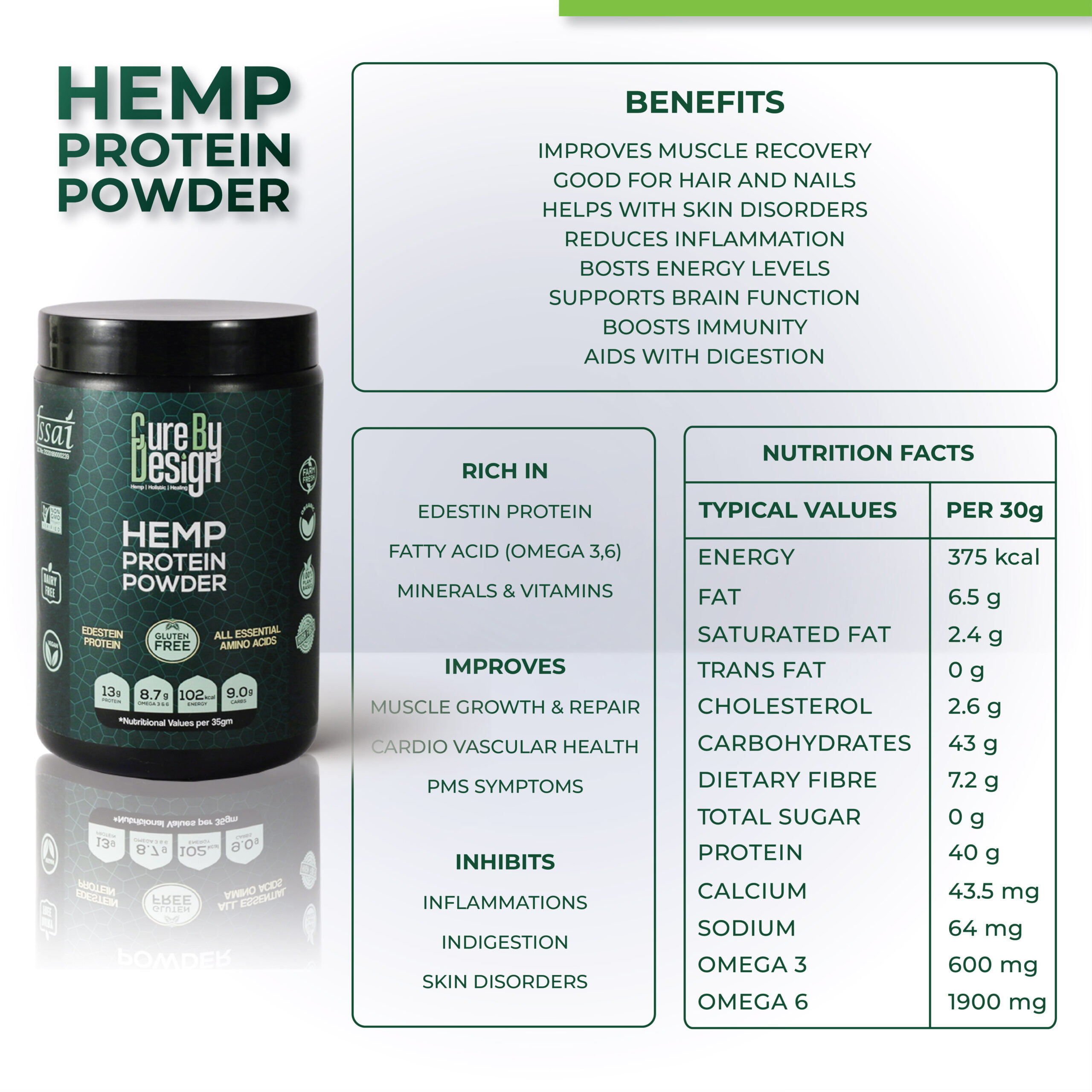 Pack Of 4 – Power Packed Combo (Hemp Seed Oil, Hearts, Protein Powder & Seeds)